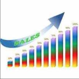 Wise Business Development Strategies